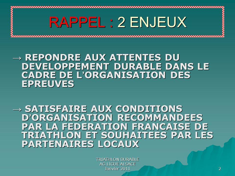 TRIATHLON DURABLE AG LIGUE ALSACE Janvier 2011 3 Annexe 1 : Réglementation sportive – p.46 DEVELOPPEMENT DURABLE Lathlète prendra toutes les dispositions pour ne pas dégrader lenvironnement dans lequel il évolue.