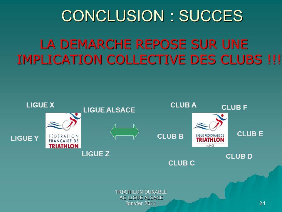 TRIATHLON DURABLE AG LIGUE ALSACE Janvier 2011 24 CONCLUSION : SUCCES CONCLUSION : SUCCES LA DEMARCHE REPOSE SUR UNE IMPLICATION COLLECTIVE DES CLUBS