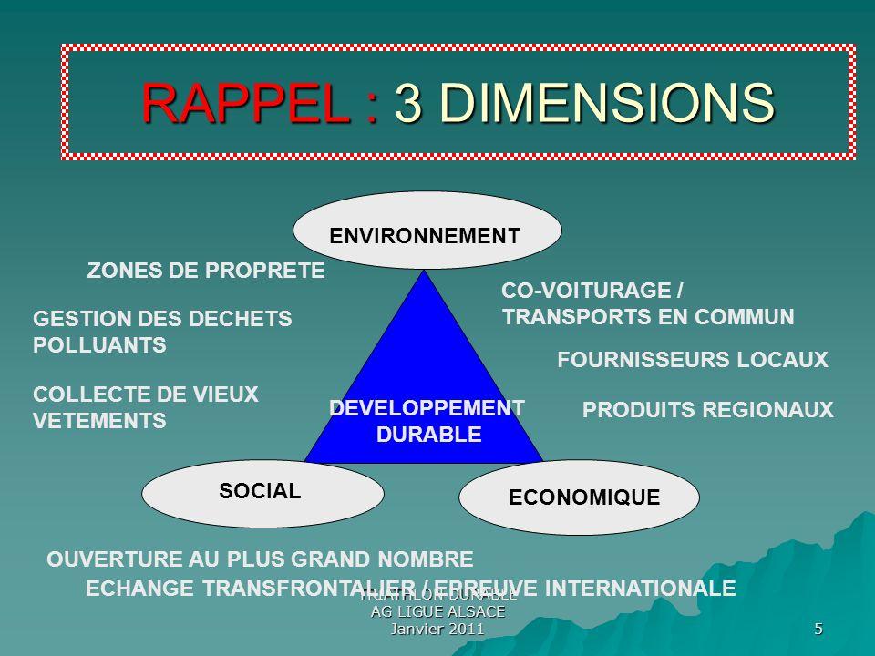 TRIATHLON DURABLE AG LIGUE ALSACE Janvier 2011 5 RAPPEL : 3 DIMENSIONS DEVELOPPEMENT DURABLE ENVIRONNEMENT SOCIAL ECONOMIQUE ZONES DE PROPRETE OUVERTU