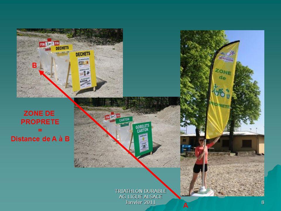 TRIATHLON DURABLE AG LIGUE ALSACE Janvier 2011 19 Si vos contraintes locales vous contraignent à ne pas pouvoir appliquer lun des critères de labellisation (N°2 à N°5 exclusivement) ci-dessus, vous avez la possibilité de solliciter le label Triathlon Durable en choisissant de mettre en œuvre lun des deux autres critères suivants (N°6 ou N°7).
