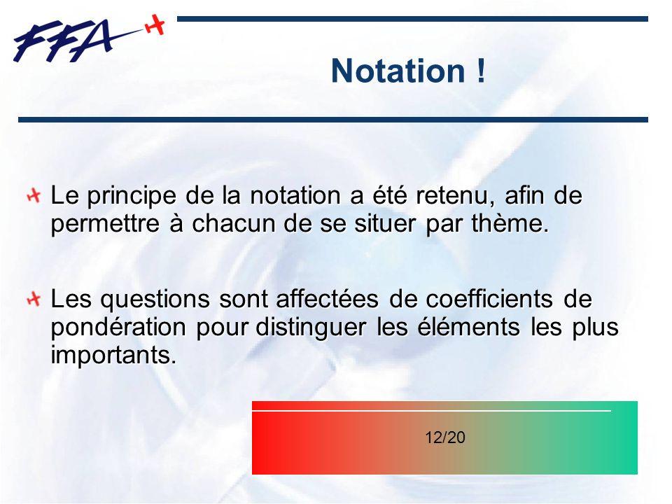 Notation ! Le principe de la notation a été retenu, afin de permettre à chacun de se situer par thème. Les questions sont affectées de coefficients de