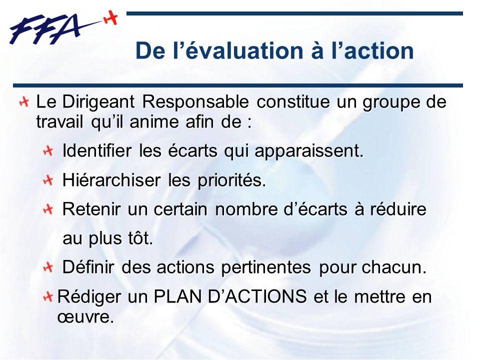 De lévaluation à laction Le Dirigeant Responsable constitue un groupe de travail quil anime afin de : Identifier les écarts qui apparaissent. Identifi