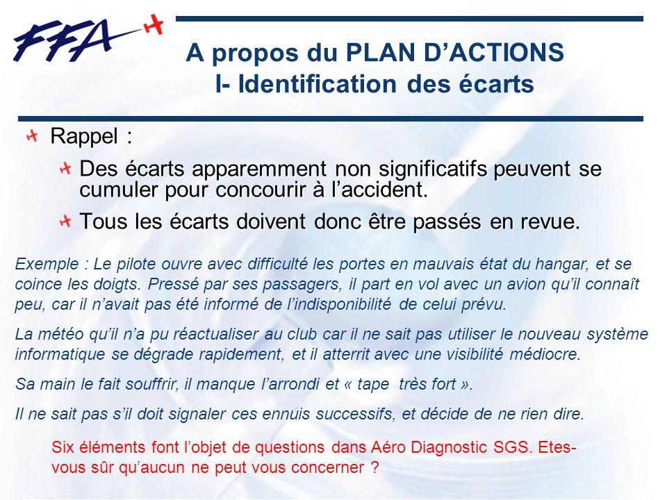 A propos du PLAN DACTIONS I- Identification des écarts Rappel : Des écarts apparemment non significatifs peuvent se cumuler pour concourir à laccident