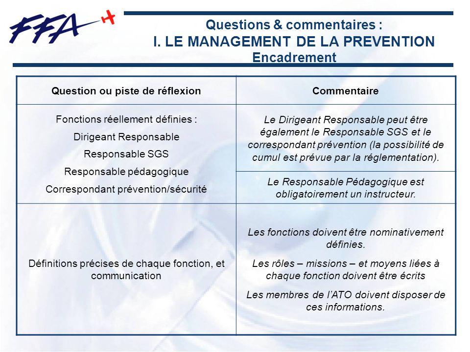 Questions & commentaires : I. LE MANAGEMENT DE LA PREVENTION Encadrement Question ou piste de réflexionCommentaire Fonctions réellement définies : Dir