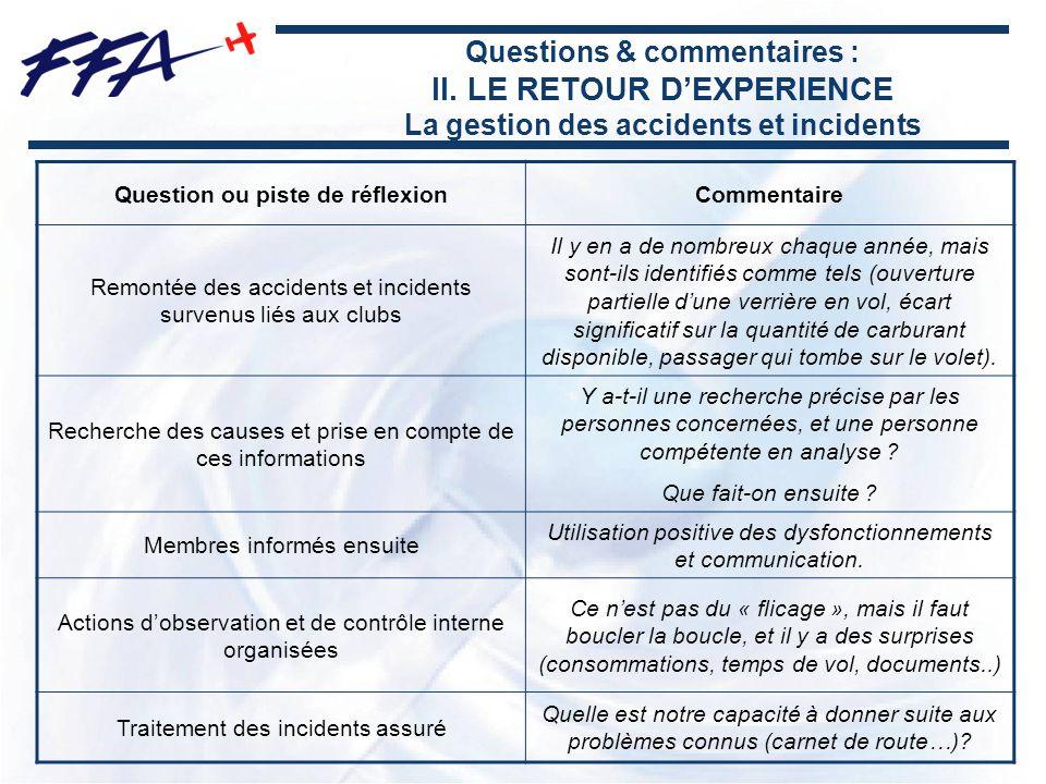 Questions & commentaires : II. LE RETOUR DEXPERIENCE La gestion des accidents et incidents Question ou piste de réflexionCommentaire Remontée des acci