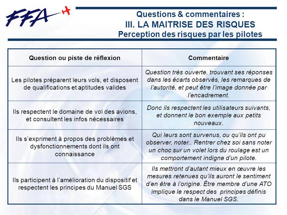 Questions & commentaires : III. LA MAITRISE DES RISQUES Perception des risques par les pilotes Question ou piste de réflexionCommentaire Les pilotes p