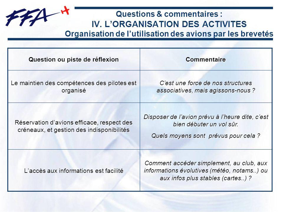 Questions & commentaires : IV. LORGANISATION DES ACTIVITES Organisation de lutilisation des avions par les brevetés Question ou piste de réflexion Com