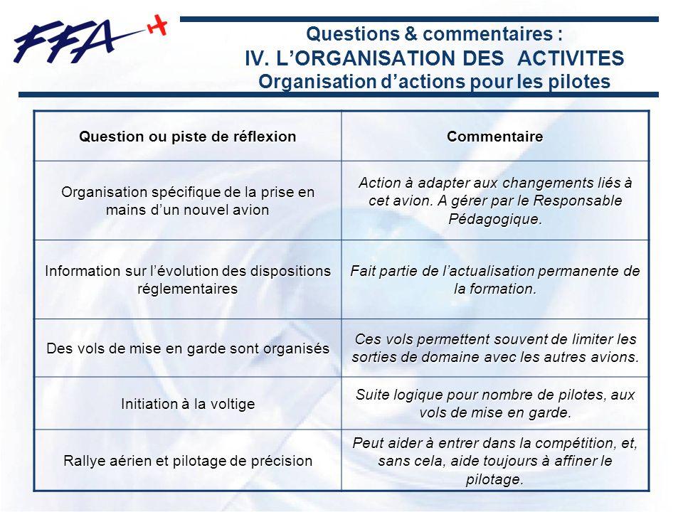 Questions & commentaires : IV. LORGANISATION DES ACTIVITES Organisation dactions pour les pilotes Question ou piste de réflexion Commentaire Organisat