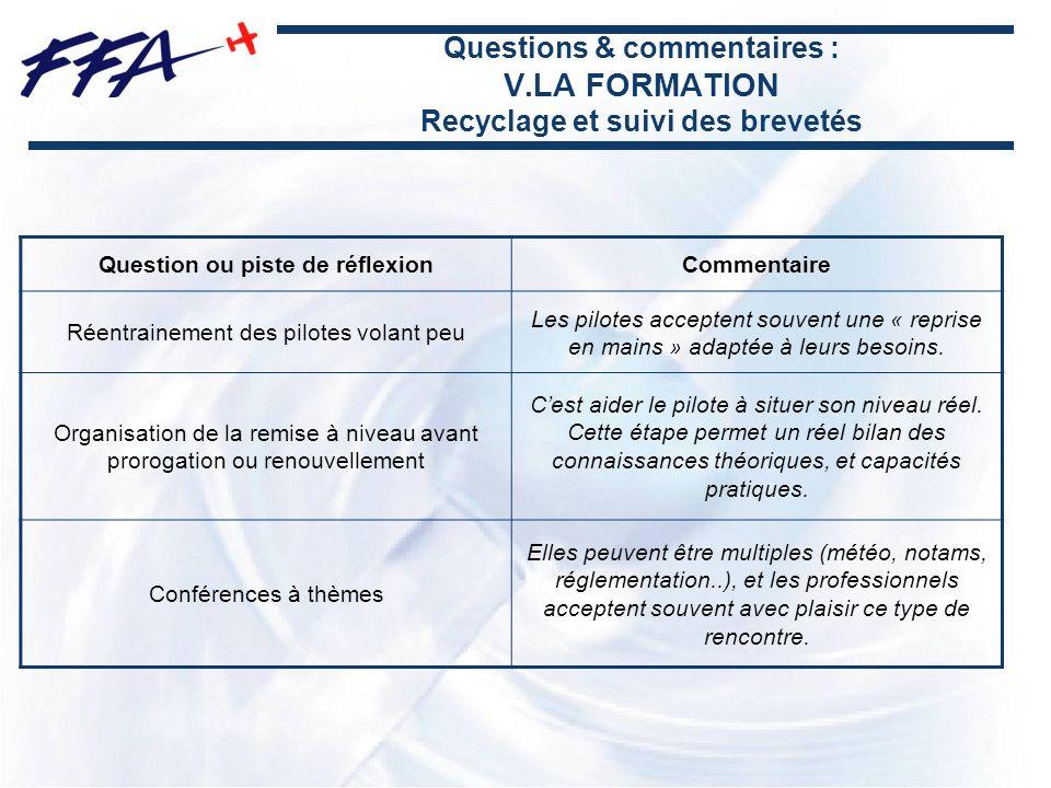 Questions & commentaires : V.LA FORMATION Recyclage et suivi des brevetés Question ou piste de réflexionCommentaire Réentrainement des pilotes volant