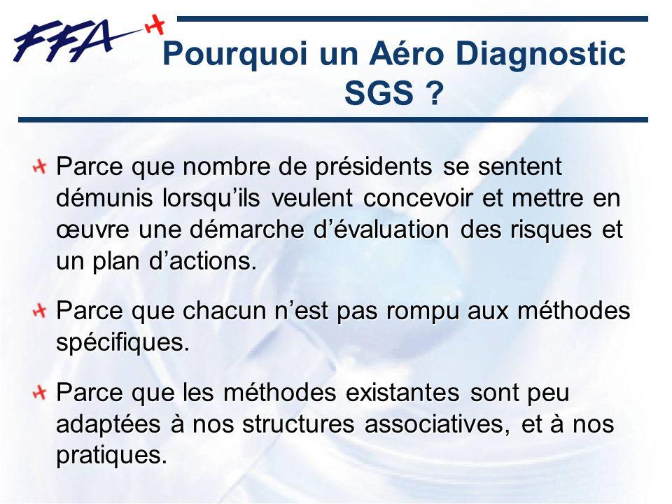Pourquoi un Aéro Diagnostic SGS ? démarche dévaluation des risques et un plan dactions. Parce que nombre de présidents se sentent démunis lorsquils ve