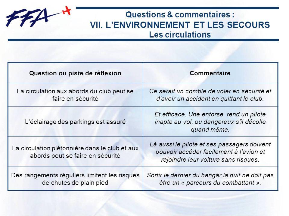 Questions & commentaires : VII. LENVIRONNEMENT ET LES SECOURS Les circulations Question ou piste de réflexionCommentaire La circulation aux abords du