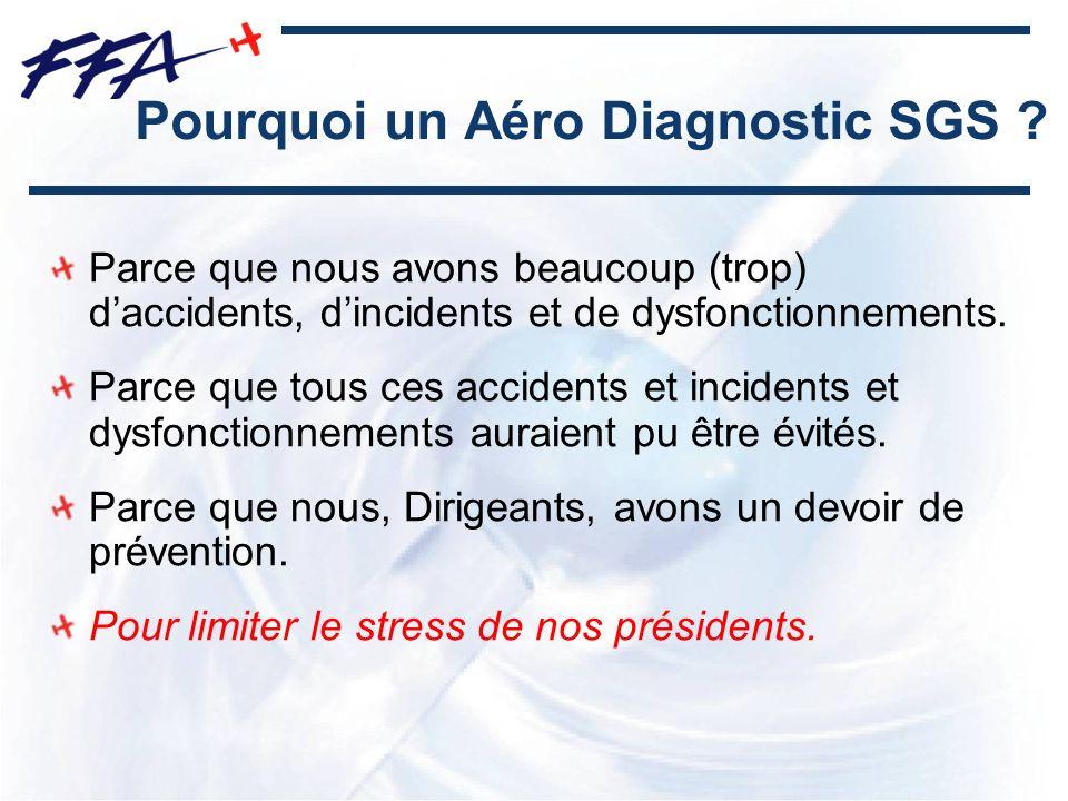 Pourquoi un Aéro Diagnostic SGS ? Parce que nous avons beaucoup (trop) daccidents, dincidents et de dysfonctionnements. Parce que tous ces accidents e