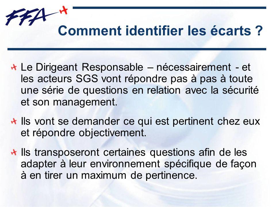 Comment identifier les écarts ? Le Dirigeant Responsable – nécessairement - et les acteurs SGS vont répondre pas à pas à toute une série de questions