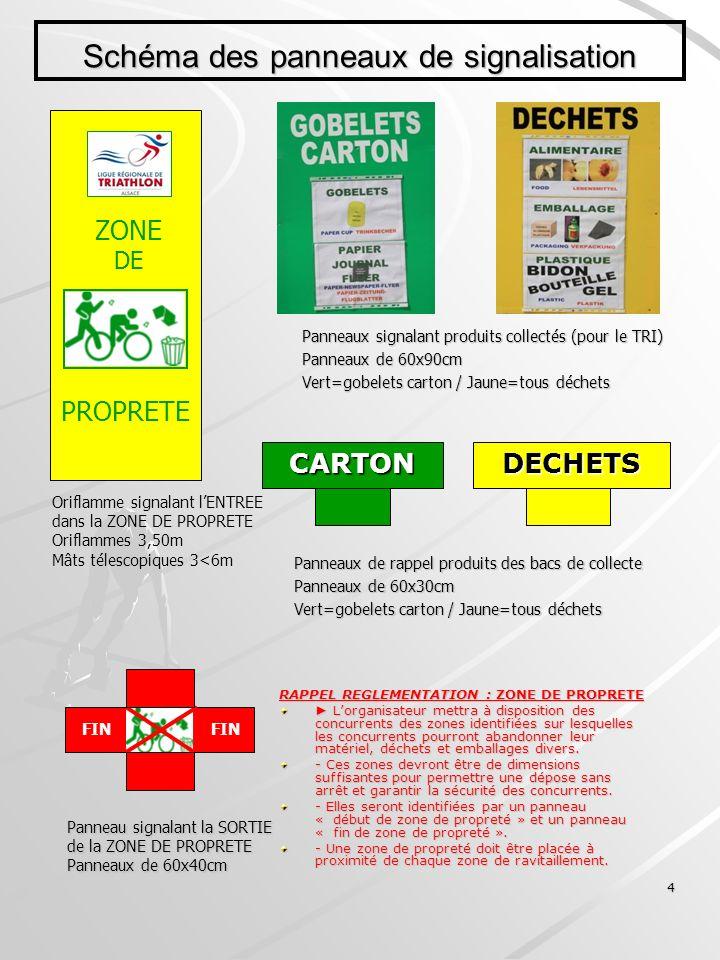 4 Schéma des panneaux de signalisation PROPRETE ZONE DE Oriflamme signalant lENTREE dans la ZONE DE PROPRETE Oriflammes 3,50m Mâts télescopiques 3<6m