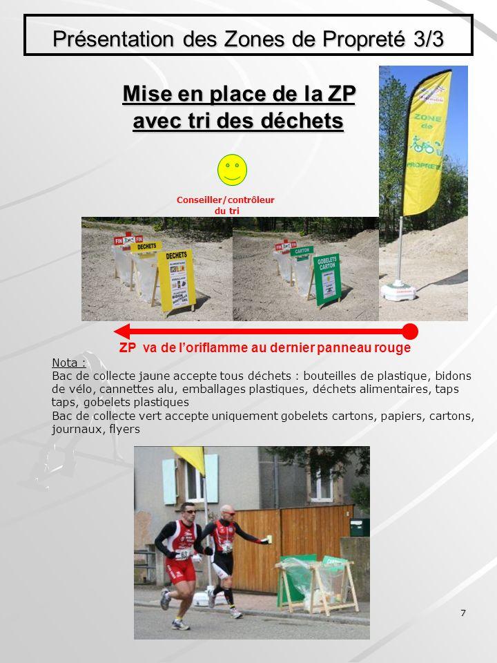 7 Présentation des Zones de Propreté 3/3 Mise en place de la ZP avec tri des déchets ZP va de loriflamme au dernier panneau rouge Conseiller/contrôleu