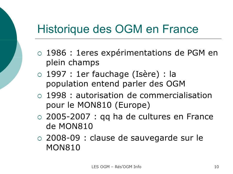 LES OGM – RésOGM Info10 Historique des OGM en France 1986 : 1eres expérimentations de PGM en plein champs 1997 : 1er fauchage (Isère) : la population
