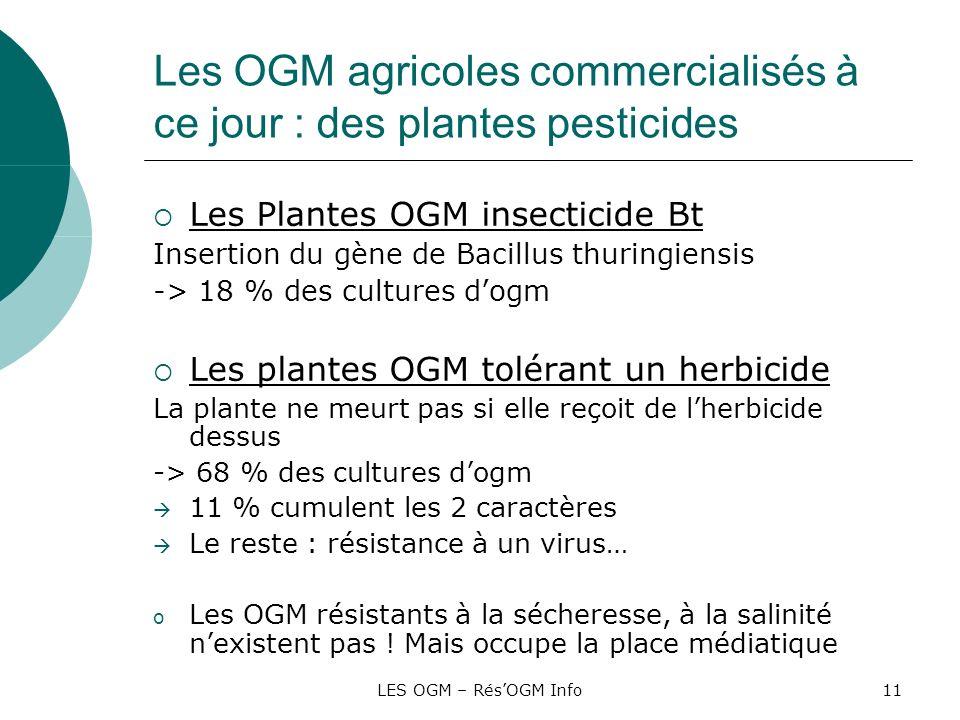 LES OGM – RésOGM Info11 Les OGM agricoles commercialisés à ce jour : des plantes pesticides Les Plantes OGM insecticide Bt Insertion du gène de Bacill