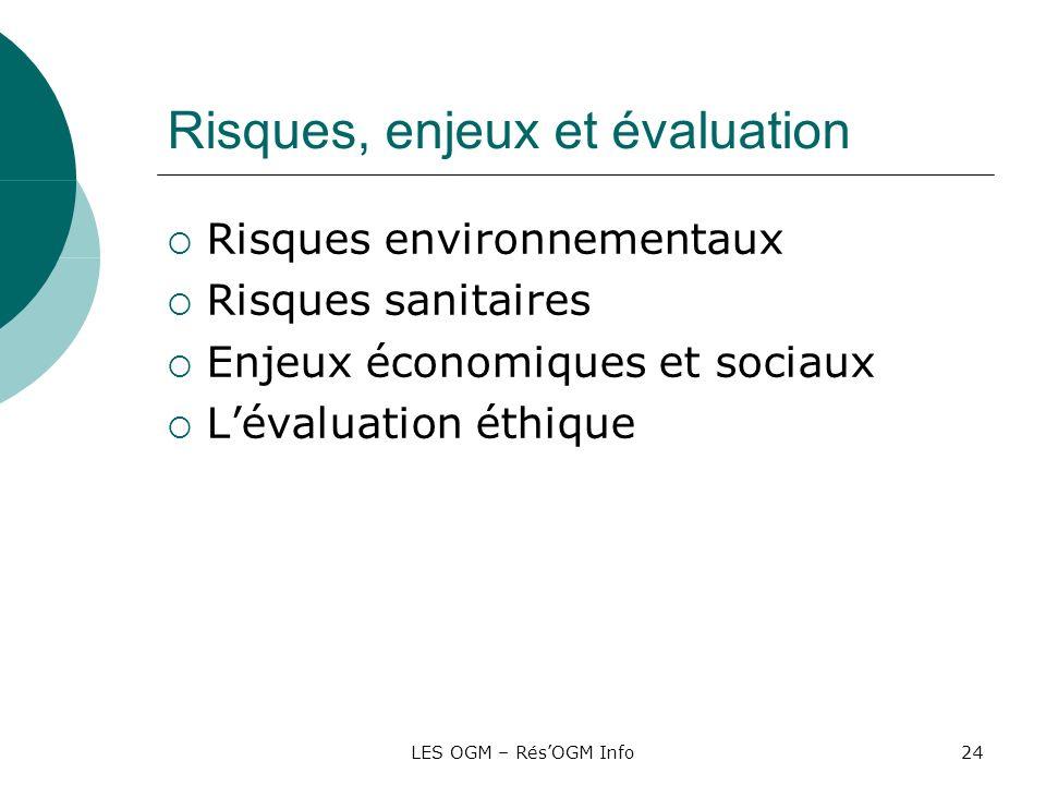 LES OGM – RésOGM Info24 Risques, enjeux et évaluation Risques environnementaux Risques sanitaires Enjeux économiques et sociaux Lévaluation éthique