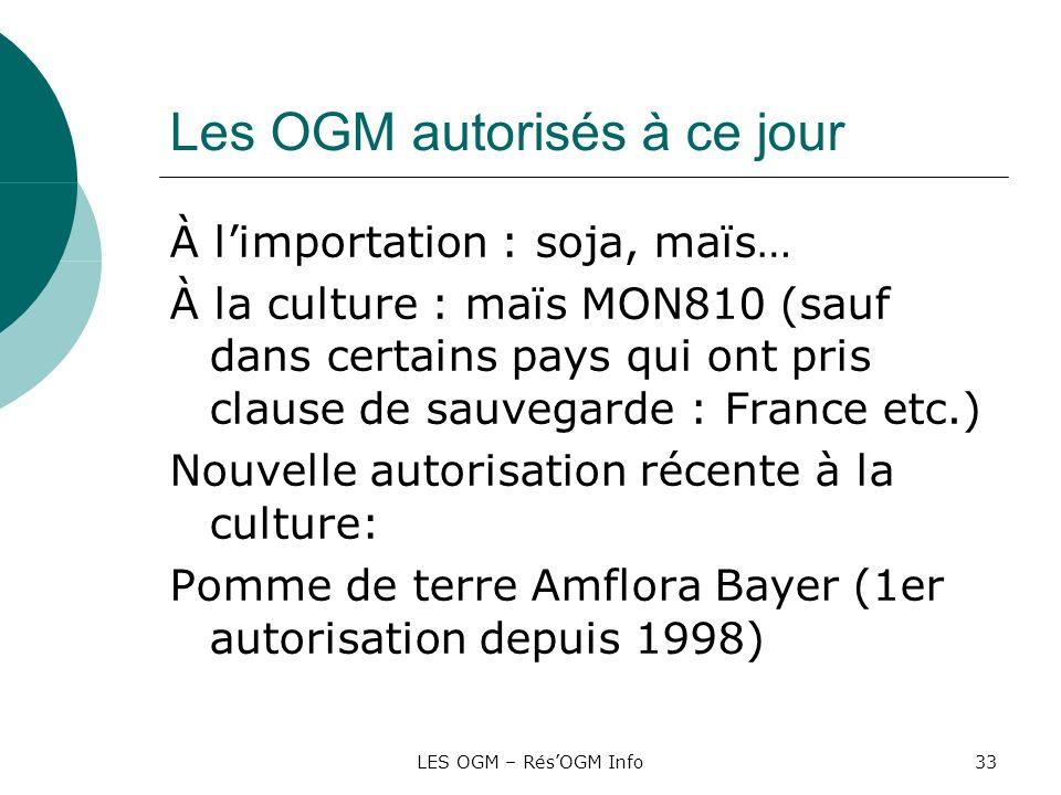 LES OGM – RésOGM Info33 Les OGM autorisés à ce jour À limportation : soja, maïs… À la culture : maïs MON810 (sauf dans certains pays qui ont pris clau