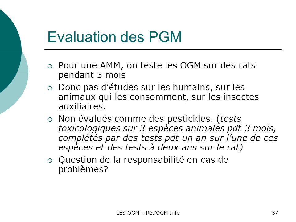 LES OGM – RésOGM Info37 Evaluation des PGM Pour une AMM, on teste les OGM sur des rats pendant 3 mois Donc pas détudes sur les humains, sur les animau