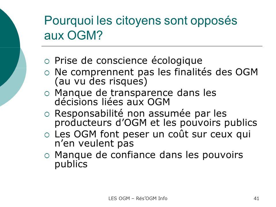 LES OGM – RésOGM Info41 Pourquoi les citoyens sont opposés aux OGM? Prise de conscience écologique Ne comprennent pas les finalités des OGM (au vu des