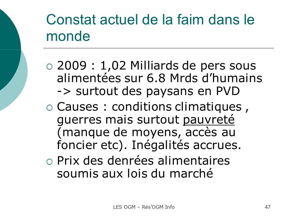LES OGM – RésOGM Info47 Constat actuel de la faim dans le monde 2009 : 1,02 Milliards de pers sous alimentées sur 6.8 Mrds dhumains -> surtout des pay