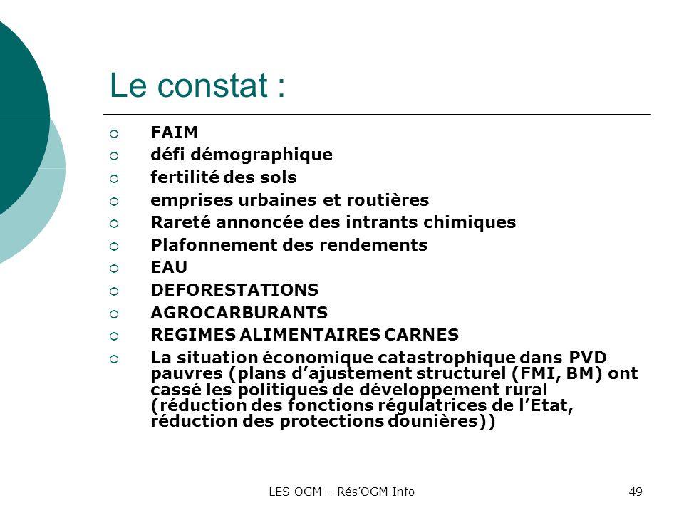 LES OGM – RésOGM Info49 Le constat : FAIM défi démographique fertilité des sols emprises urbaines et routières Rareté annoncée des intrants chimiques