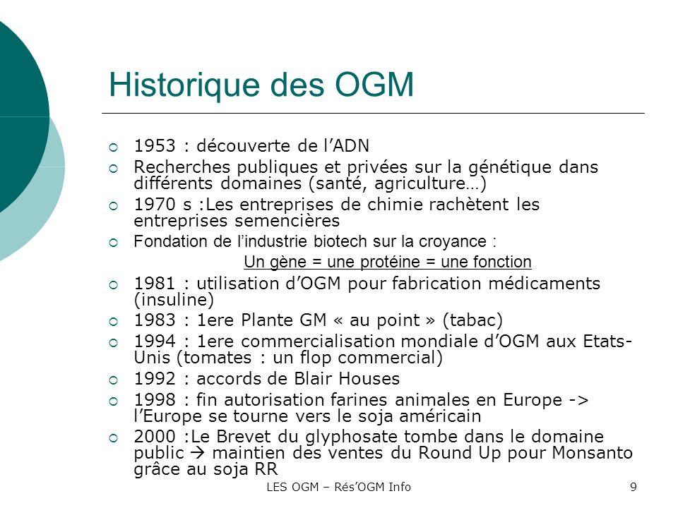 LES OGM – RésOGM Info9 Historique des OGM 1953 : découverte de lADN Recherches publiques et privées sur la génétique dans différents domaines (santé,