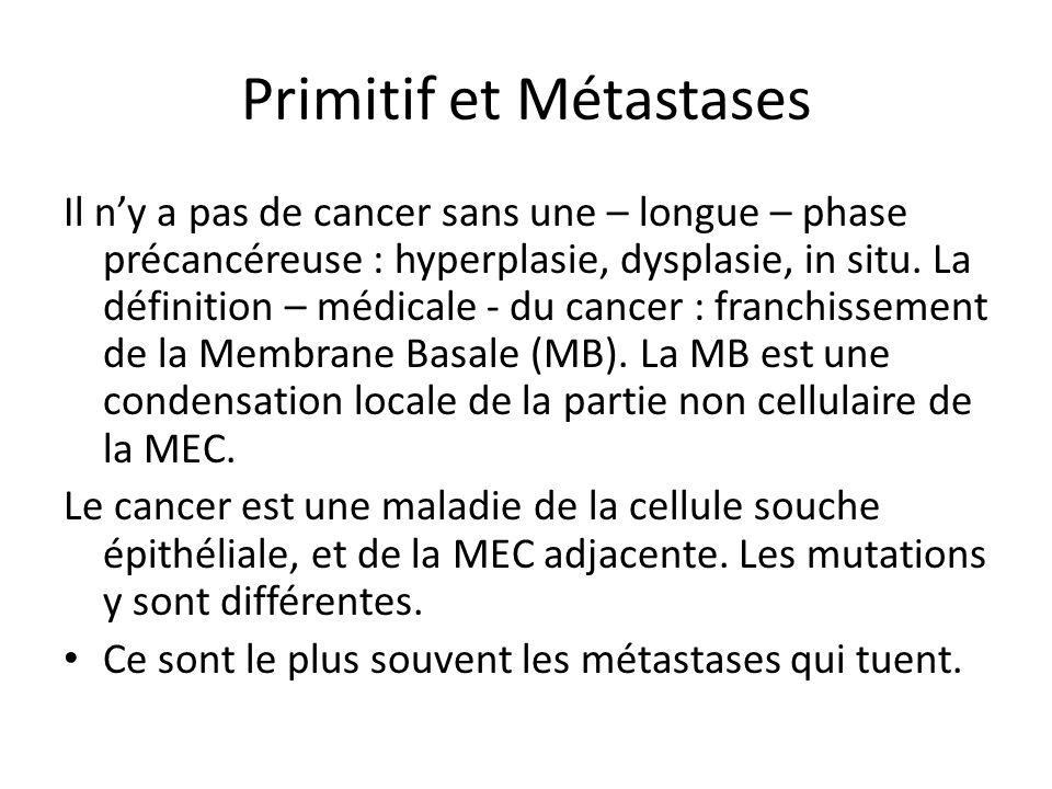 Maladie Primitive La tumeur primitive est une maladie de la cellule et de larchitecture tissulaire, et de la MEC – Cellule : prolifération (mise en cycle), différentiation et apoptose.