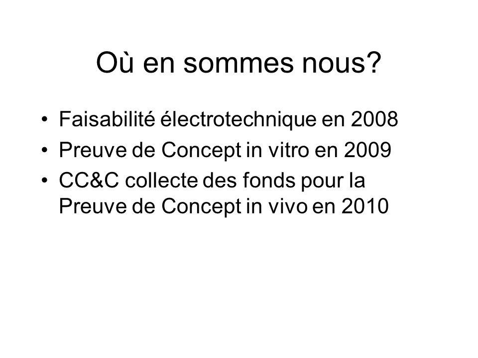 Les actions Projet Curie JEI, CIR CFI Oséo?