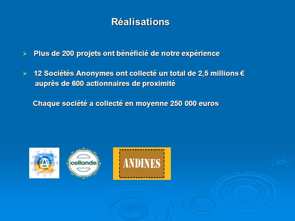 Réalisations Plus de 200 projets ont bénéficié de notre expérience Plus de 200 projets ont bénéficié de notre expérience 12 Sociétés Anonymes ont coll