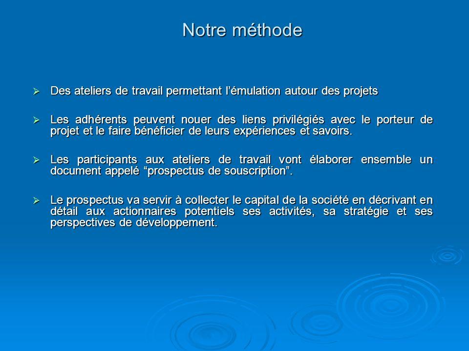 CEEI Fédération des associations Love Money pour lEmploi Association Love Money pour lEmploi à Paris Permanents : 3 salariés + 2 bénévoles CIIB Bénévoles (40 Eur/an) Investisseurs (150 Eur/an) Dirigeants PME (150 Eur/an) OSEO communautés dinvestisseurs capital-pme.oseo.fr Marchelibre.com SNC, cofinancement 1 contrat aidé PME labellisées Love Money Love Money Paris adhérente au Pôle de compétitivité Finance Innovation Accompagnement, réactivation des associations Love Money locales Projet R&D collaboratif IncubateursPépinières Séminaires formation dirigeants de PME Séminaires formation investisseurs individuels TechnopolesPôles compétit.