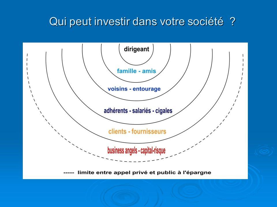Qui peut investir dans votre société ? Qui peut investir dans votre société ?