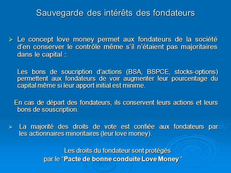 Sauvegarde des intérêts des fondateurs Le concept love money permet aux fondateurs de la société den conserver le contrôle même sil nétaient pas major