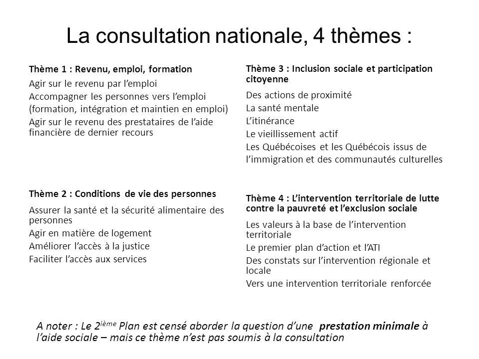 La consultation nationale, 4 thèmes : Thème 1 : Revenu, emploi, formation Agir sur le revenu par lemploi Accompagner les personnes vers lemploi (forma