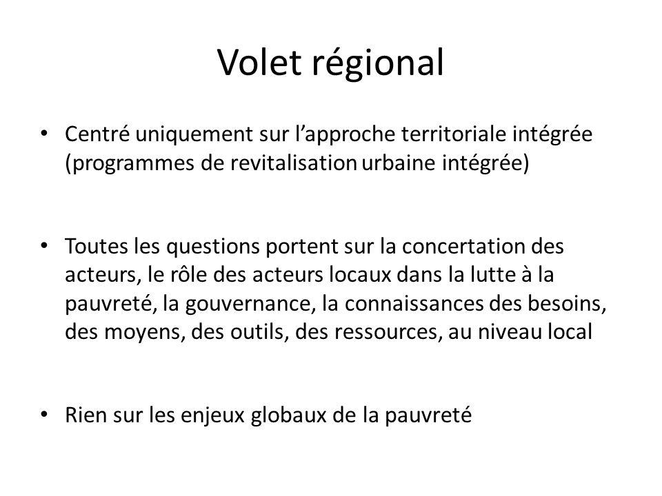 Volet régional Centré uniquement sur lapproche territoriale intégrée (programmes de revitalisation urbaine intégrée) Toutes les questions portent sur