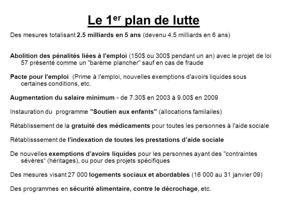 Le 1 er plan de lutte Des mesures totalisant 2.5 milliards en 5 ans (devenu 4.5 milliards en 6 ans) Abolition des pénalités liées à l'emploi (150$ ou