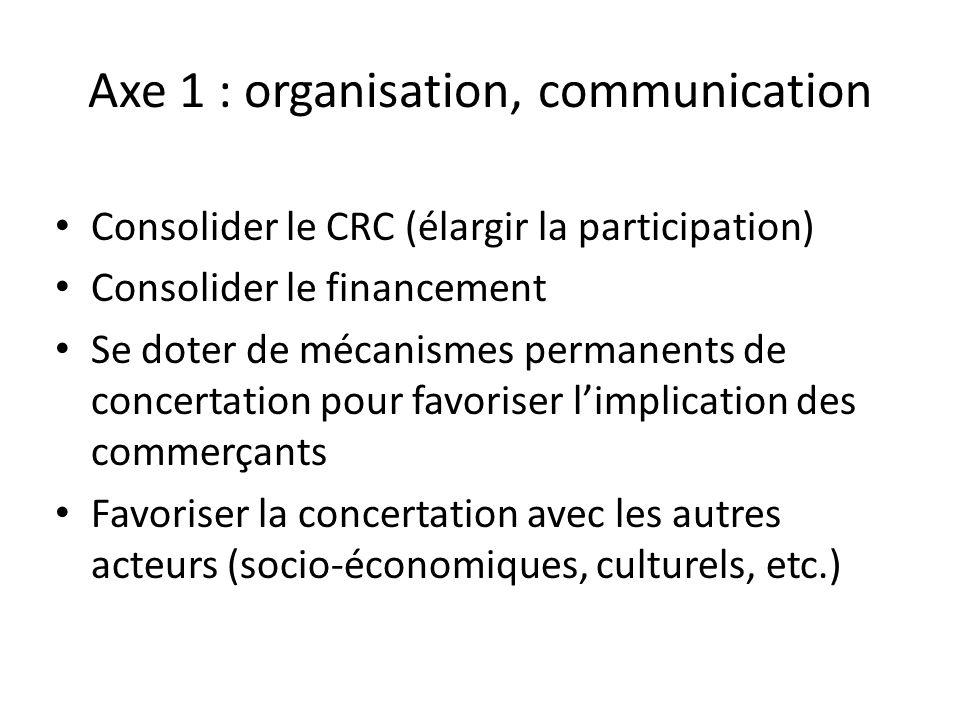 Axe 1 : organisation, communication Consolider le CRC (élargir la participation) Consolider le financement Se doter de mécanismes permanents de concer