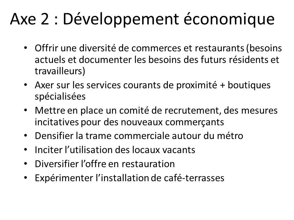Axe 2 : Développement économique Offrir une diversité de commerces et restaurants (besoins actuels et documenter les besoins des futurs résidents et t