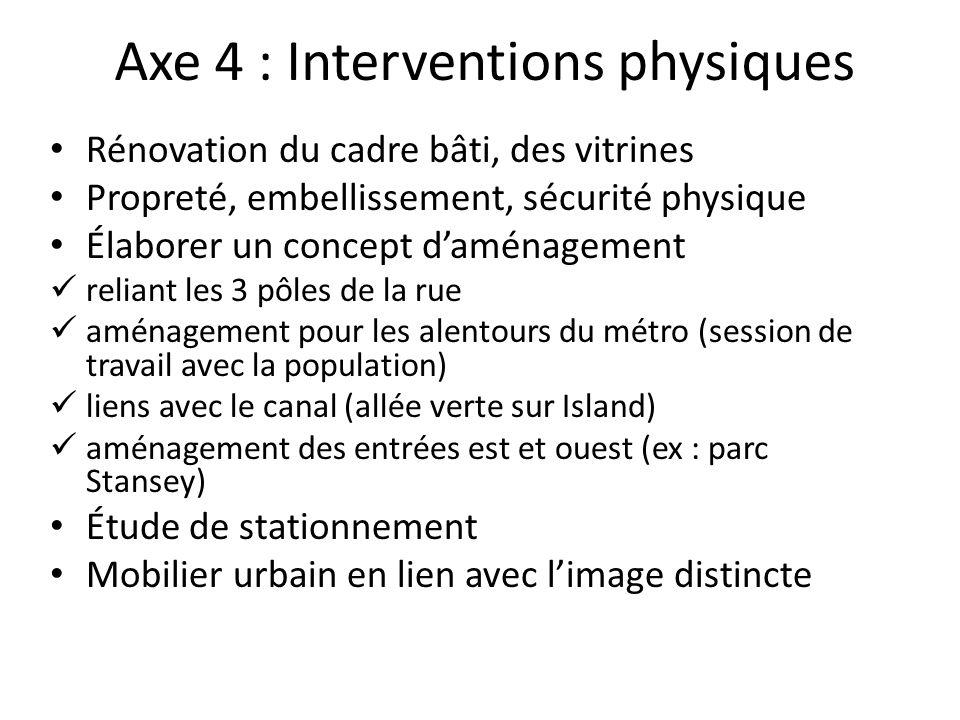 Axe 4 : Interventions physiques Rénovation du cadre bâti, des vitrines Propreté, embellissement, sécurité physique Élaborer un concept daménagement re