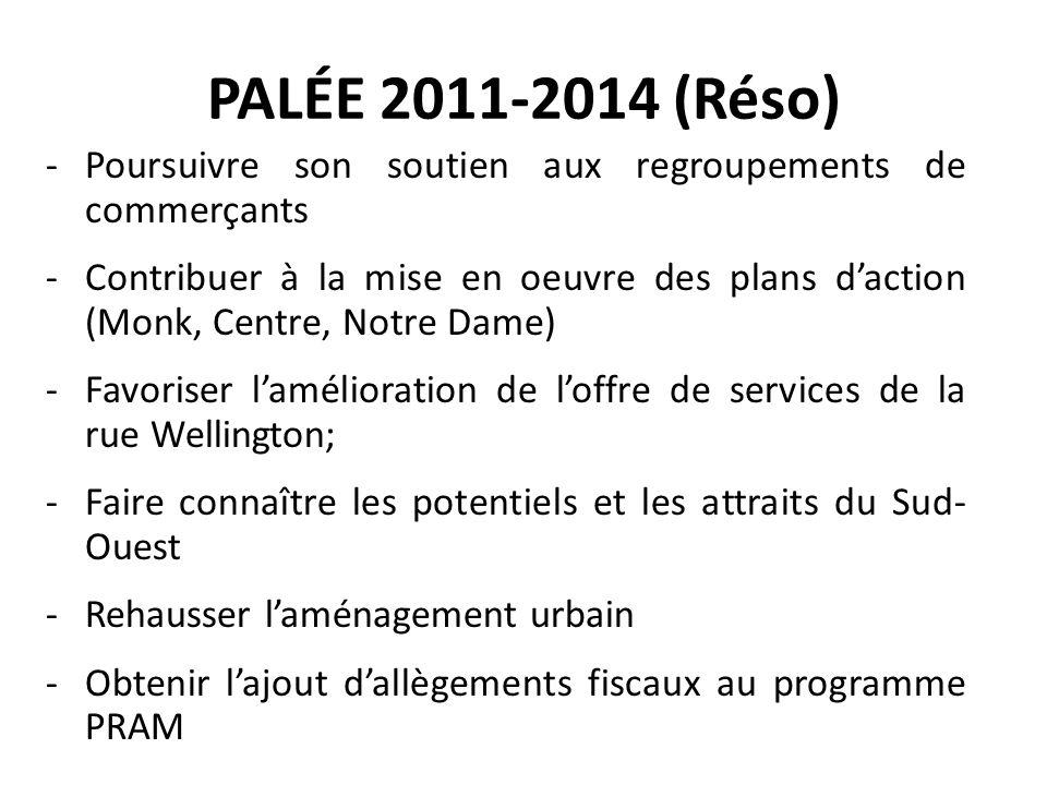 PALÉE 2011-2014 (Réso) -Poursuivre son soutien aux regroupements de commerçants -Contribuer à la mise en oeuvre des plans daction (Monk, Centre, Notre