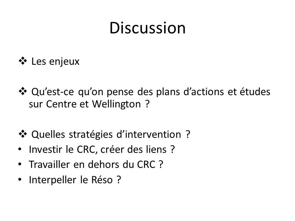 Discussion Les enjeux Quest-ce quon pense des plans dactions et études sur Centre et Wellington ? Quelles stratégies dintervention ? Investir le CRC,