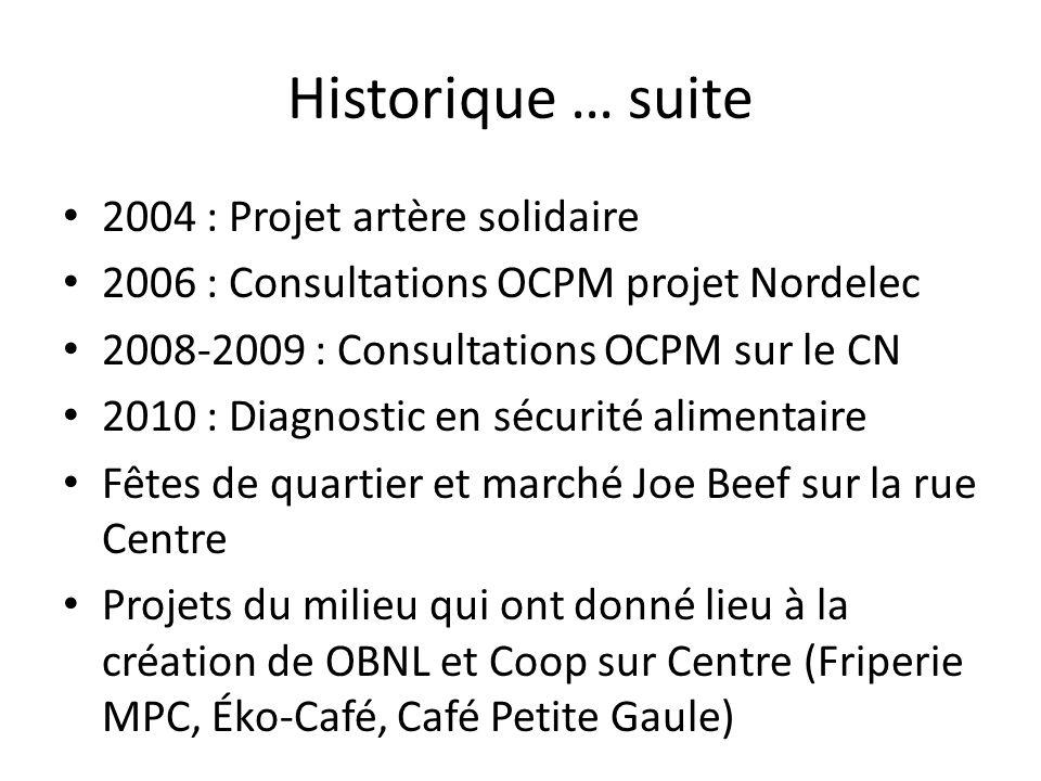 Historique … suite 2004 : Projet artère solidaire 2006 : Consultations OCPM projet Nordelec 2008-2009 : Consultations OCPM sur le CN 2010 : Diagnostic