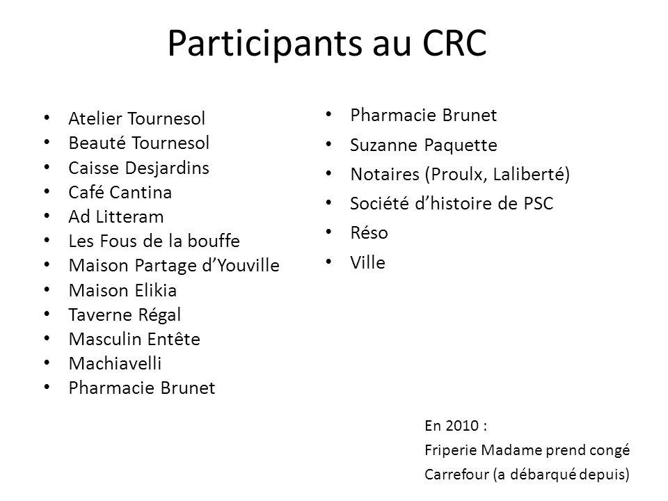 Participants au CRC Atelier Tournesol Beauté Tournesol Caisse Desjardins Café Cantina Ad Litteram Les Fous de la bouffe Maison Partage dYouville Maiso