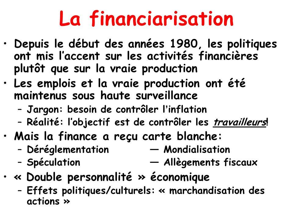 La financiarisation Depuis le début des années 1980, les politiques ont mis laccent sur les activités financières plutôt que sur la vraie production L