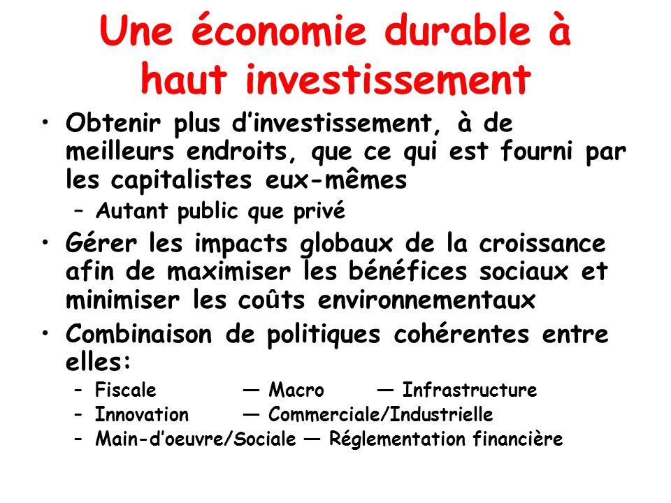 Une économie durable à haut investissement Obtenir plus dinvestissement, à de meilleurs endroits, que ce qui est fourni par les capitalistes eux-mêmes –Autant public que privé Gérer les impacts globaux de la croissance afin de maximiser les bénéfices sociaux et minimiser les co û ts environnementaux Combinaison de politiques cohérentes entre elles: –Fiscale ̶ Macro ̶ Infrastructure –Innovation ̶ Commerciale/Industrielle –Main-doeuvre/Sociale ̶ Réglementation financière