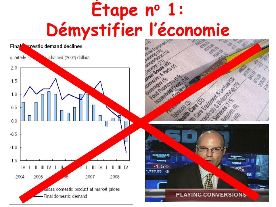 Étape n o 1: Démystifier léconomie