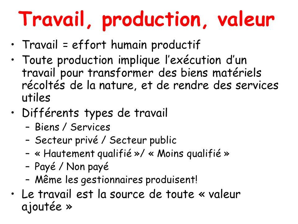 Travail, production, valeur Travail = effort humain productif Toute production implique lexécution dun travail pour transformer des biens matériels ré