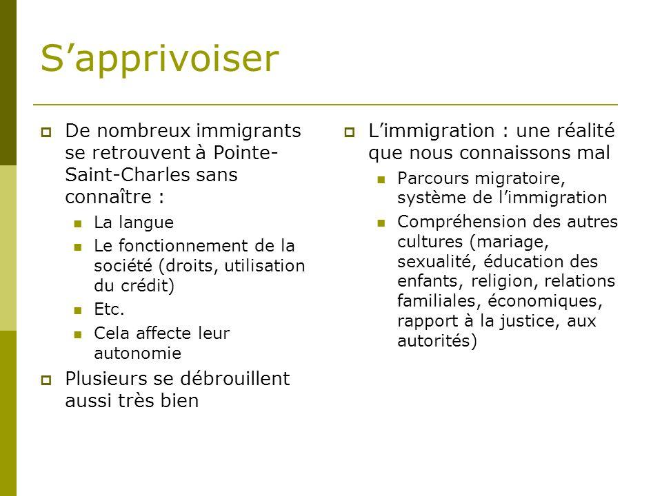Sapprivoiser De nombreux immigrants se retrouvent à Pointe- Saint-Charles sans connaître : La langue Le fonctionnement de la société (droits, utilisation du crédit) Etc.