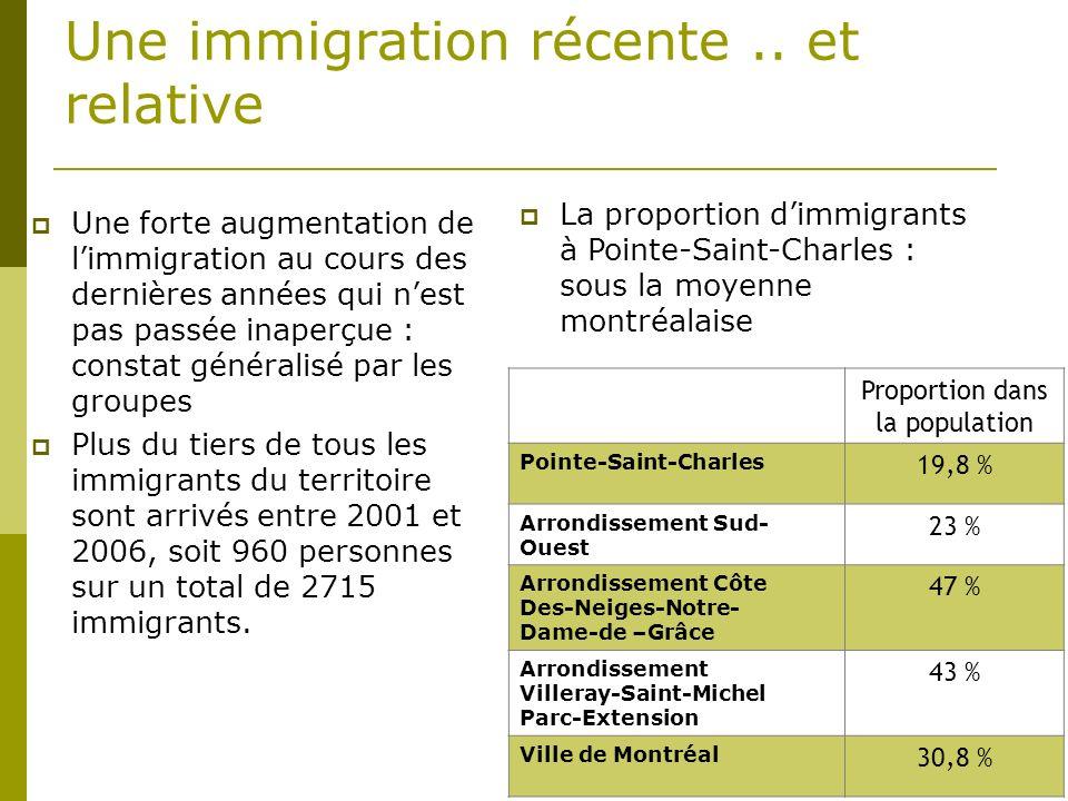 Une immigration récente..